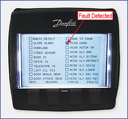 Diagnostic Troubleshooting Display