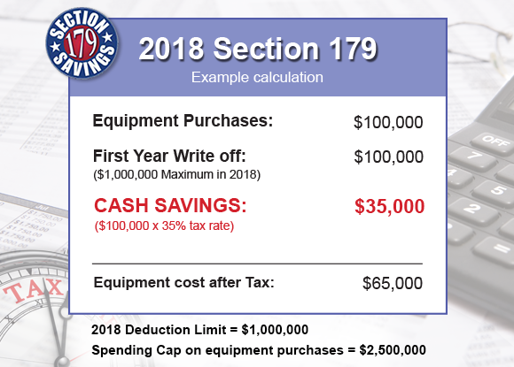 2018 Section 179 Example Calculation
