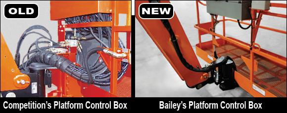 Platform Control Box Comparison